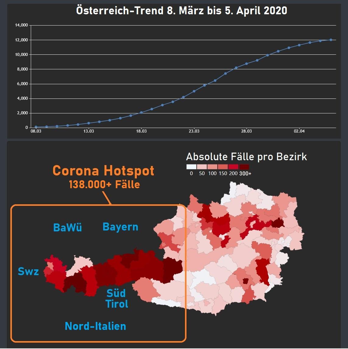 Thema Corona-Virus
