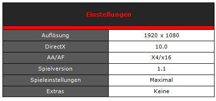 Review] MSI R9 270x GAMING - Grafikpower aus der Drachenschmiede?