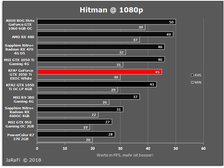 Hitman 1080p