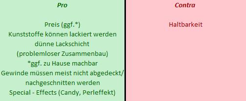 Lackierthread