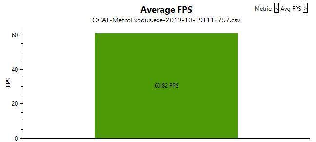 Metro Exodus CPU Test (  GPU Limit )