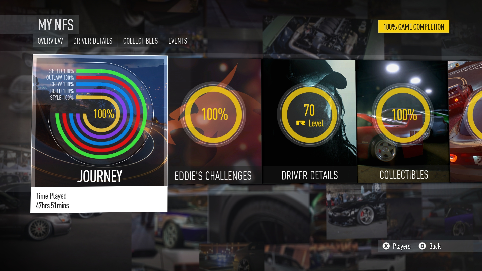 Need for Speed 2015 100% in Release-Version + Updates