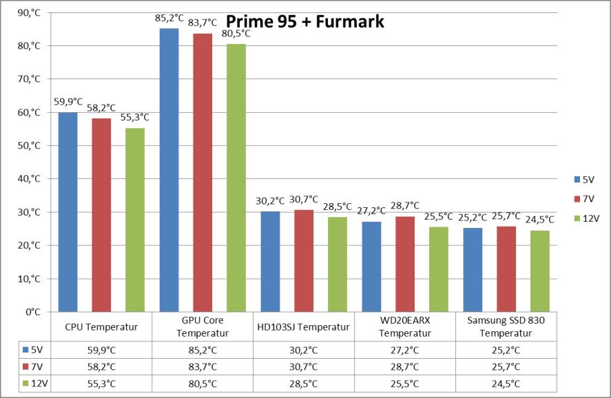 User-Review] Fractal Design Define R4 Black Pearl by GoldenMic