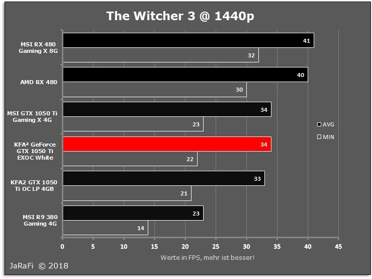 Witcher 3 1440p